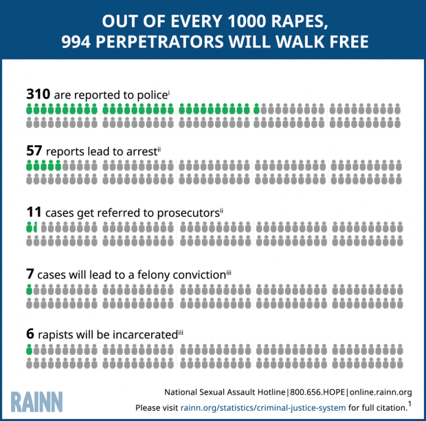 Out_Of_1000_Rapes 122016.png